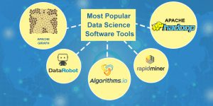 Most-Popular-Data-Science-Software Tools-nareshit